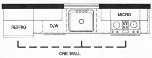 Cabinets & Design